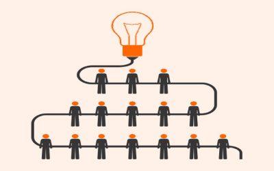 Développez votre entreprise en impliquant vos collaborateurs